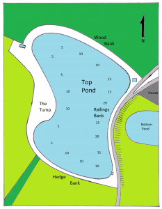 Top Pond and depths